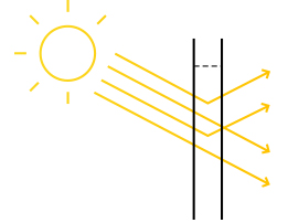 Energy Efficiency Day Lighting